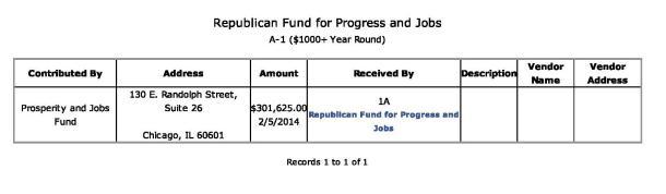 RepublicanFund2