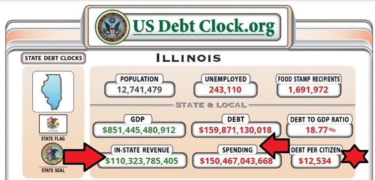 il debt clock