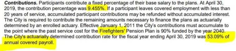 fire funding