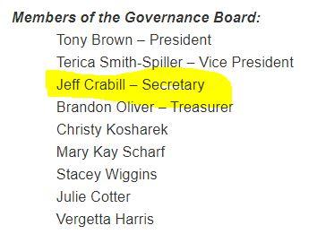 gov board