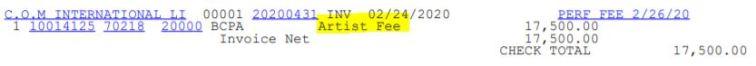BCPA artist fees feb