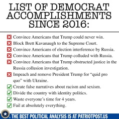 dems results since 2017