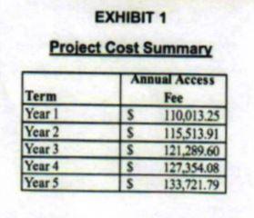 trakit total cost