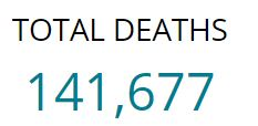 cdc deaths